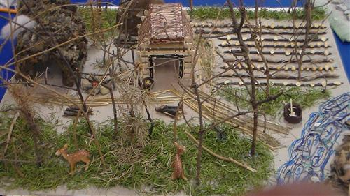 Native American Village Example